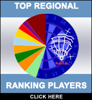 NDFP Top Regional Players